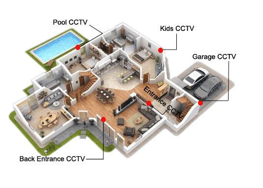 HOME, Villa CCTV Camera in Abu Dhabi