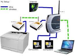 Printer Repairnt & configuraiton UAE ABU DHABI