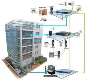 Network Structure Cabling In abu dhabi, ELV structure Cabling In Office