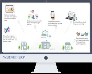 VAT company IT services webnetech Abu Dhabi