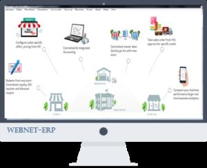 VAT Software, accouting software abudhabi UAE