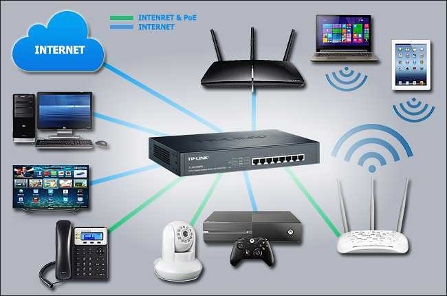 internet-networking solutions abu dhabi uae